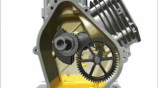 Benefits of Engine Lubrication | Briggs & Stratton
