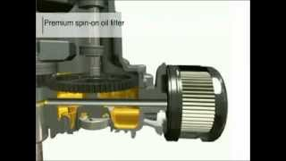 Lubrication Systems for V Twin Engines | Briggs...