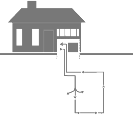 Geo Thermal System