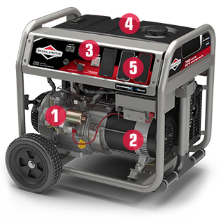 Portable Generators 101 How They Work Briggs amp Stratton