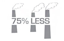 Commitment To Sustainability – 75% Less Exhaust