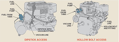 fuel_pump_2 how to find, fix and install lawn mower fuel pump briggs & stratton briggs and stratton model 42a707 wiring diagram at creativeand.co